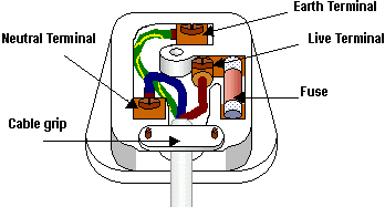 Wiringplug on Wiring A Uk Three Pin Plug